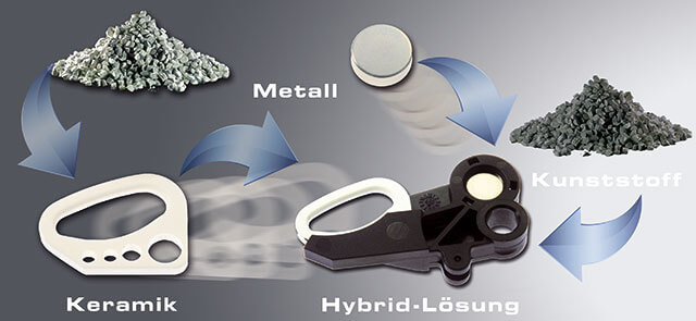 smart-products-hybrid