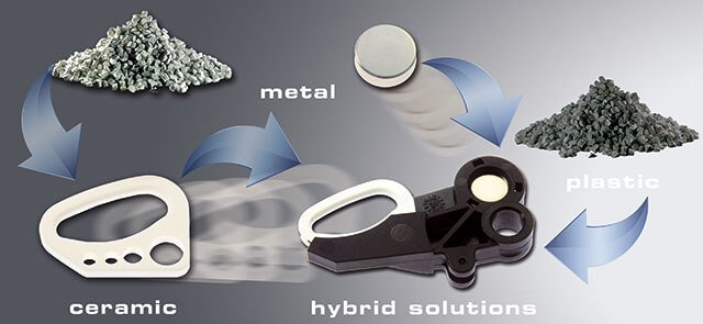 smart-products-hybrid_en